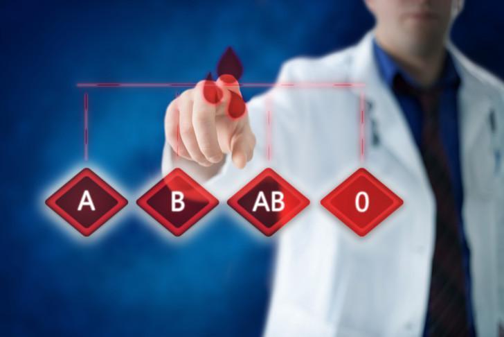 Совместимость родителей по группе крови и резус-фактору: таблица, влияние на зачатие ребенка и течение беременности