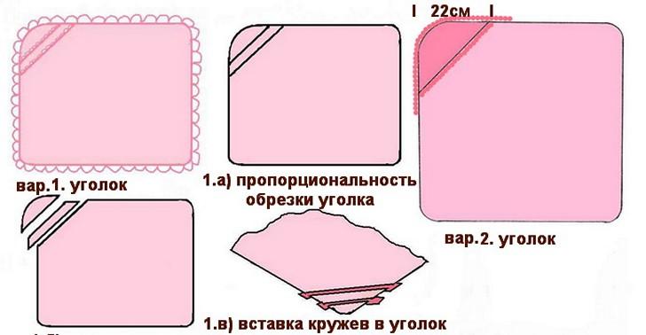 krujevnoy-ugolok-v-konvert-dlya-novorojdennogo-sshit-84304-large_cr
