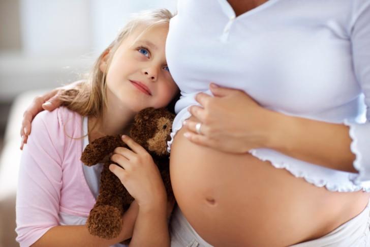 Особенности течения вторых родов, их длительность, сложности и отличия от первых