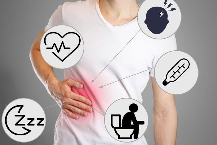 симптомы гангренозного холецистита