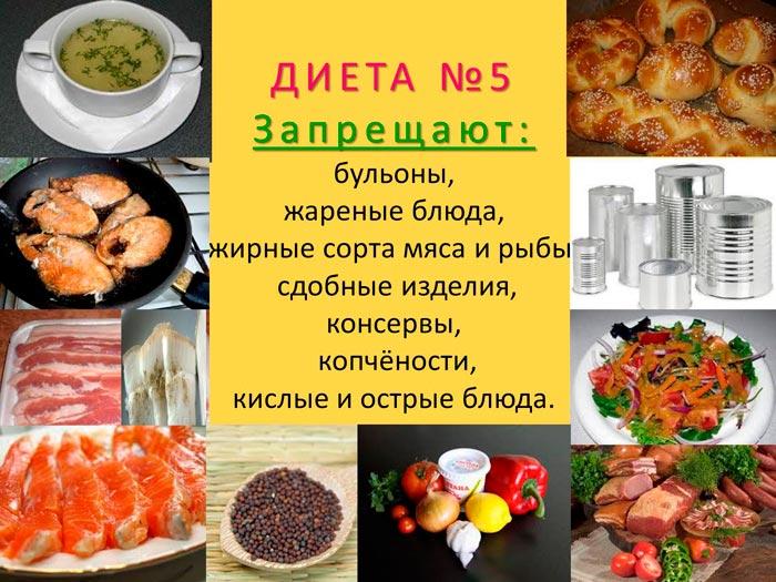 продукты при диете номер 5