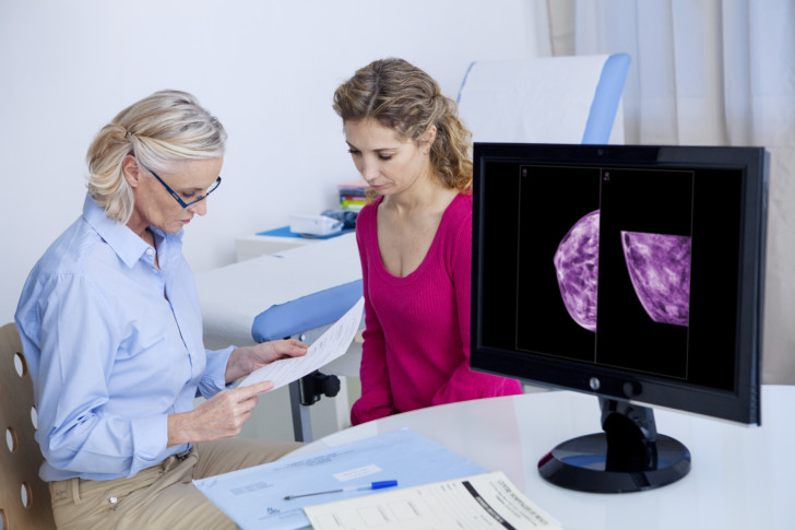 Почему в середине цикла болят грудные железы: причины набухания и дискомфорта