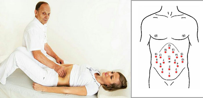 схема массажа Огулова
